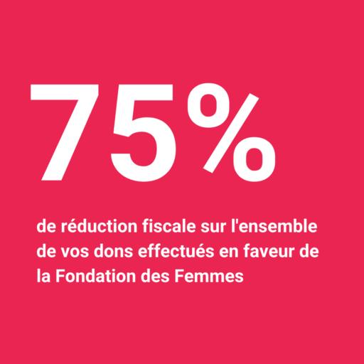 75% de réduction fiscale