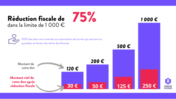 fdf-reduction-fiscale